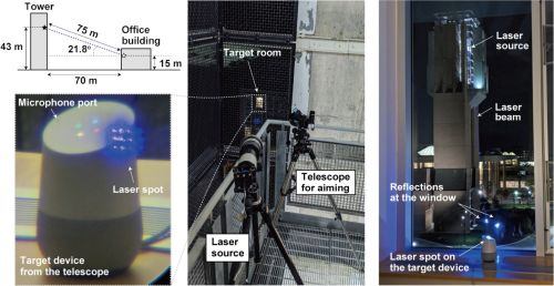 Lasers – a new tool for remote hacking of smart devices with voice control
