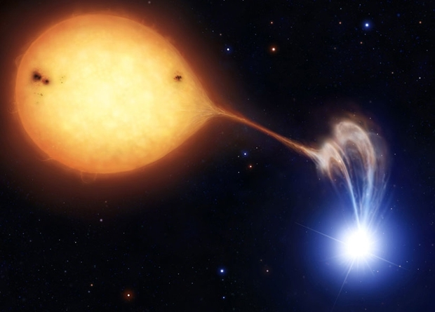 The evolution of cataclysmic binary systems is cyclical